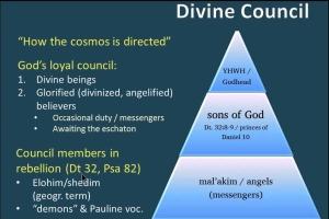 Divine Council